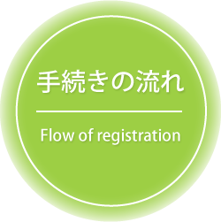 手続きの流れ - Flow of registration